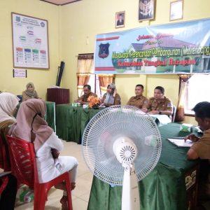 Kelurahan Tungkal Harapan, Musrenbang Tahun 2019